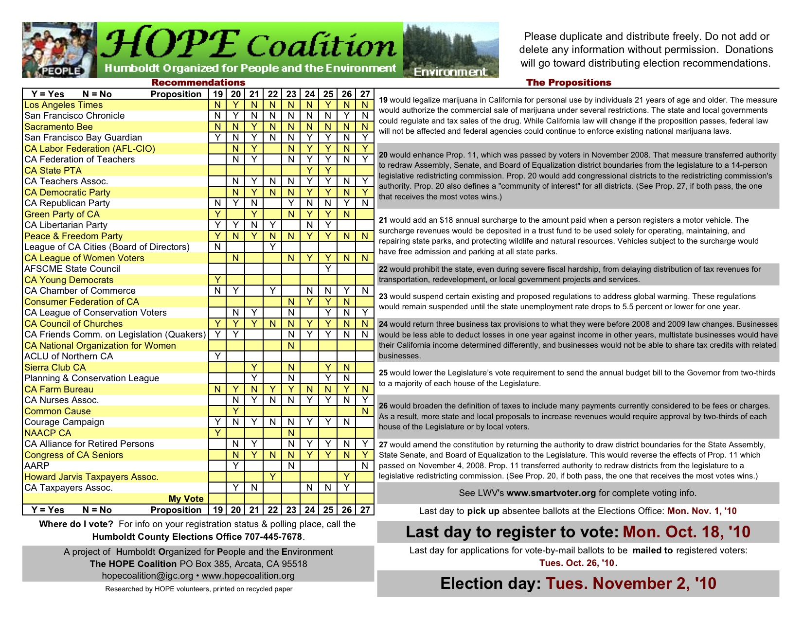 hope-newsletter10-12-10