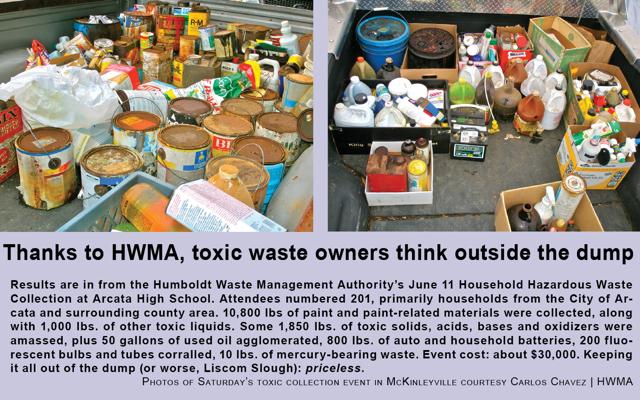 hwma-toxics