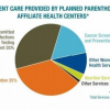 Ashlie Crews: Save Planned Parenthood's Crucial Services – May 26, 2011