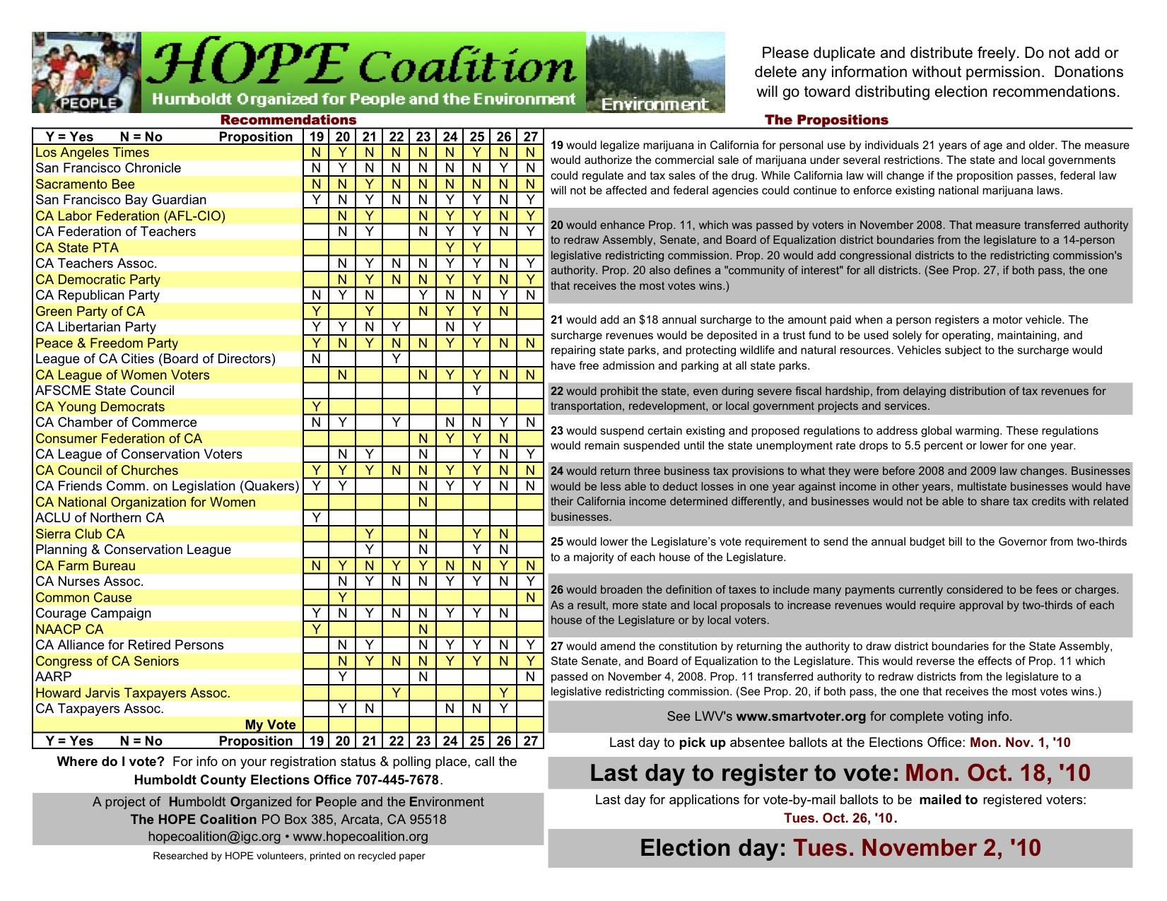hope-newsletter10-12-10