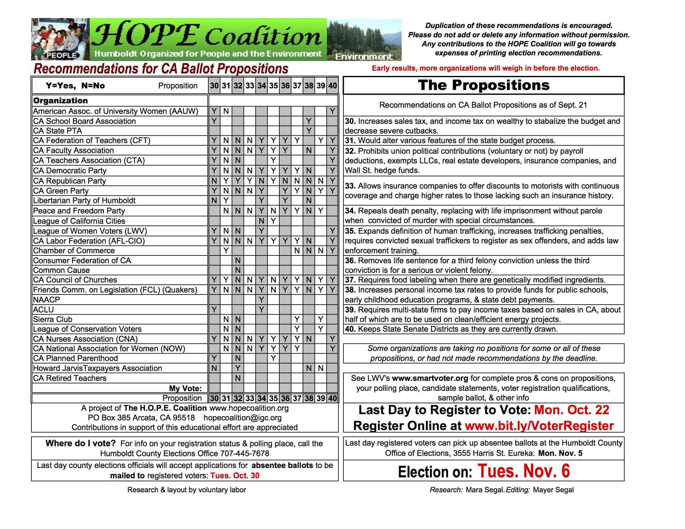 hope-voter-guide